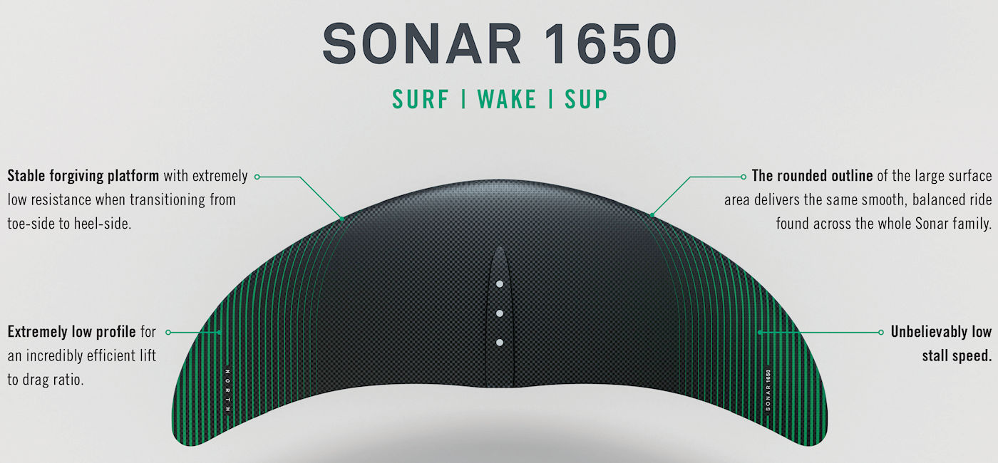 2020 North Sonar 1650 Foil Wing features