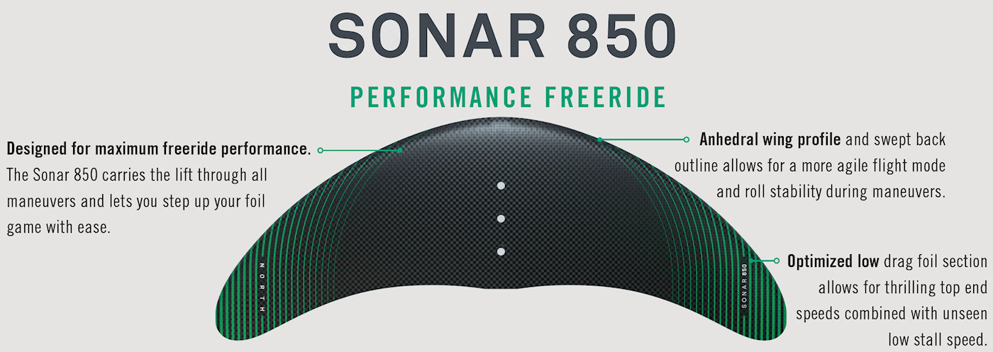 2020 North Sonar 850 Foil Wing