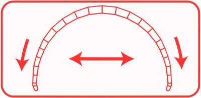 Arc Stiffener