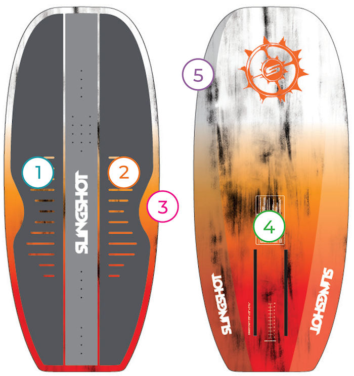 "2020 Slingshot Dwarf Craft Foilboard - 3'6"" features"