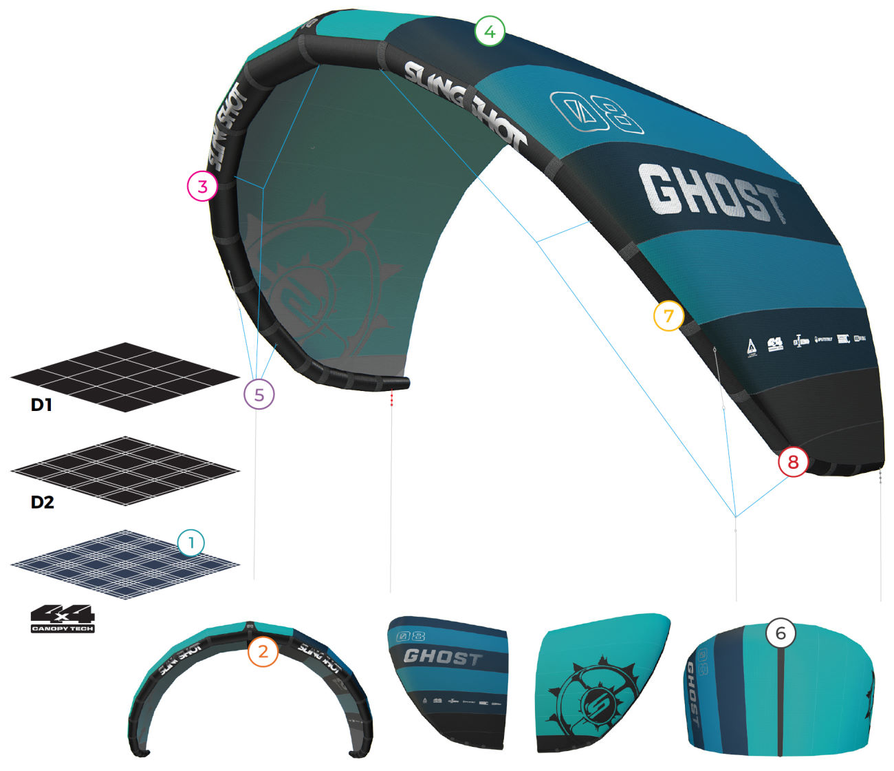 2020 Slingshot Ghost V1 Kiteboarding Kite