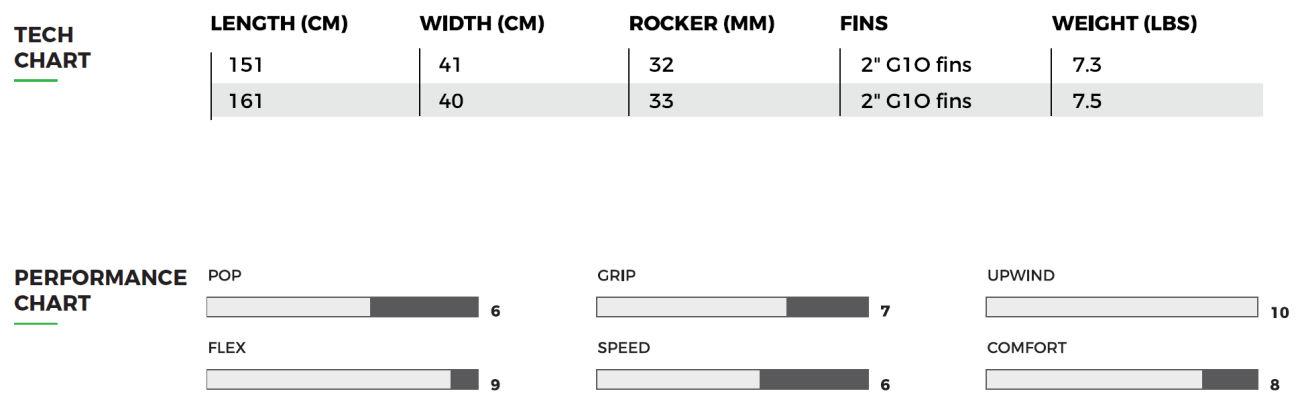 2020 Slingshot Glide Kiteboard