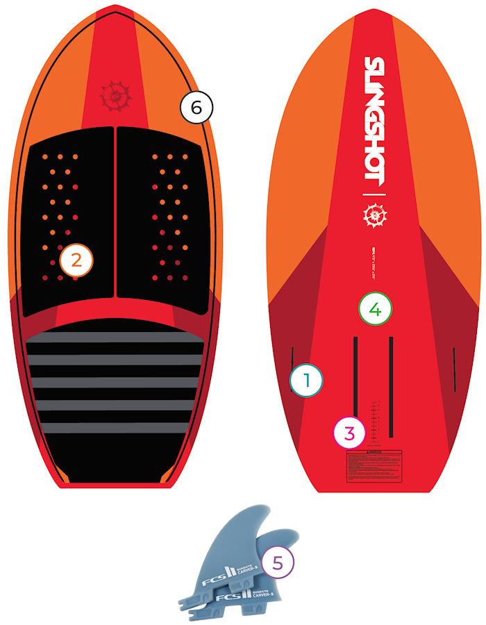 2020 Slingshot WF-1 Foilboard features