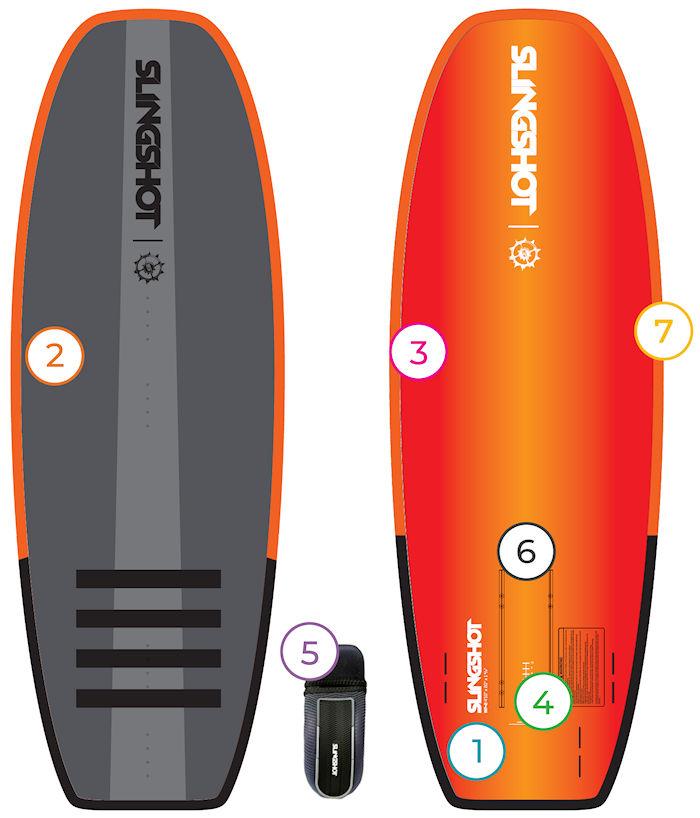 2020 Slingshot WF-2 Foilboard features