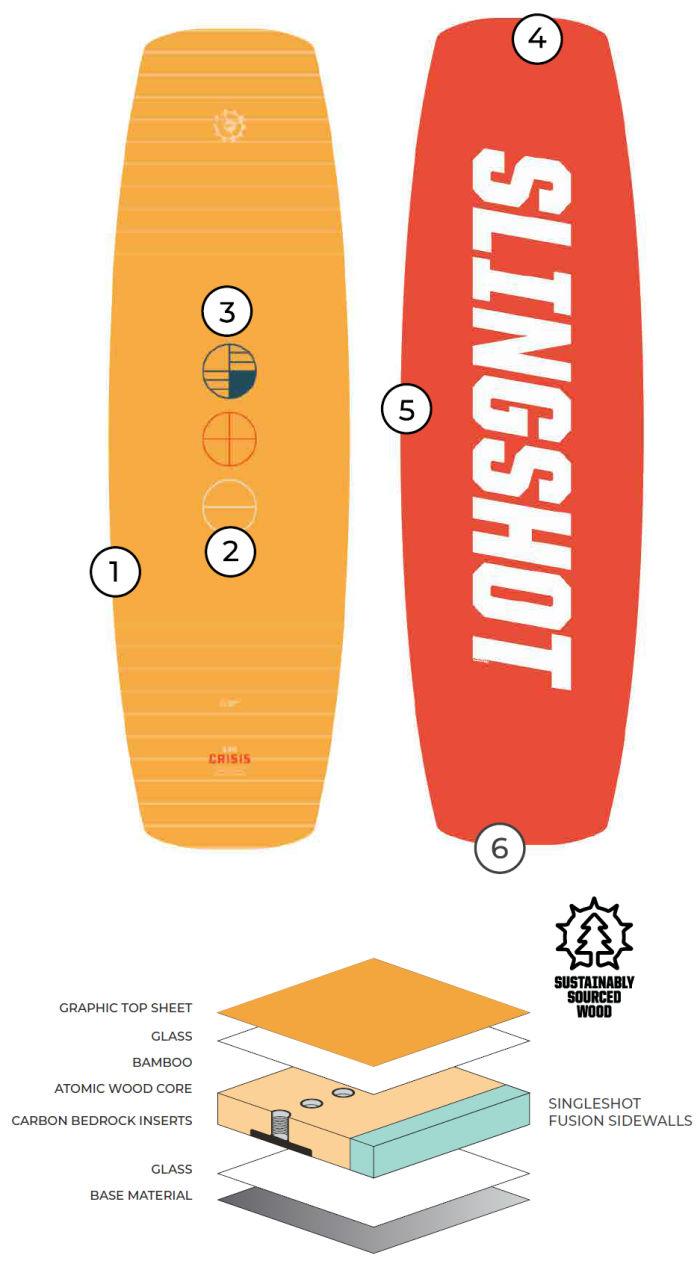 2021 Slingshot Crisis V2 Kiteboard