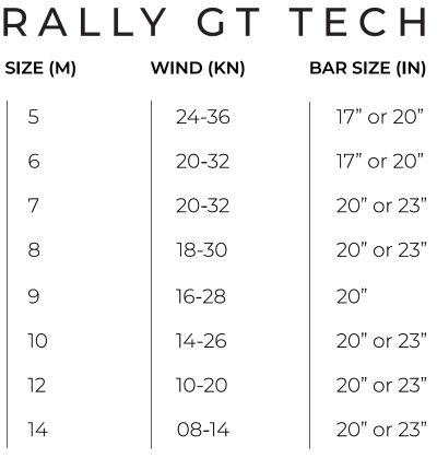 2021 Slingshot Rally GT V2 Kiteboarding Kite