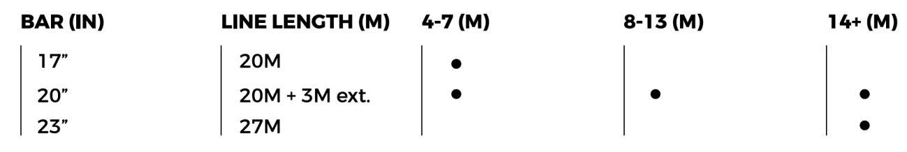 2021 Slingshot Sentry V1 Control Bar chart