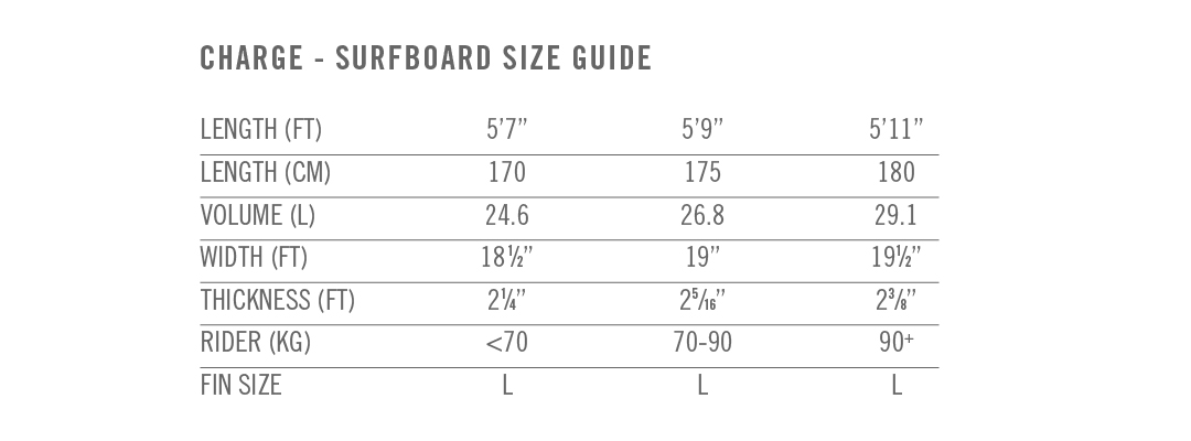 surfboards-charge-size-chart.jpg