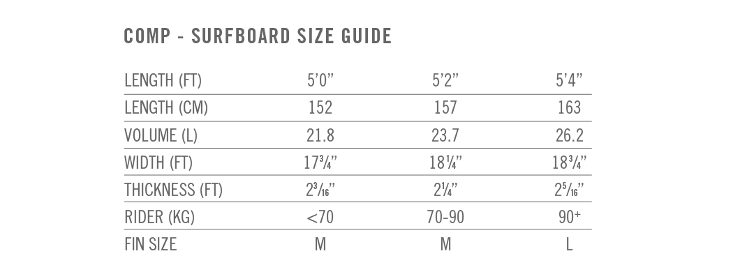 surfboards-comp-size-chart.jpg