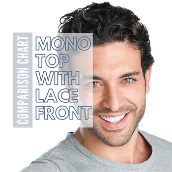 Mono Tops with French Lace Fronts Hair Systems for Men