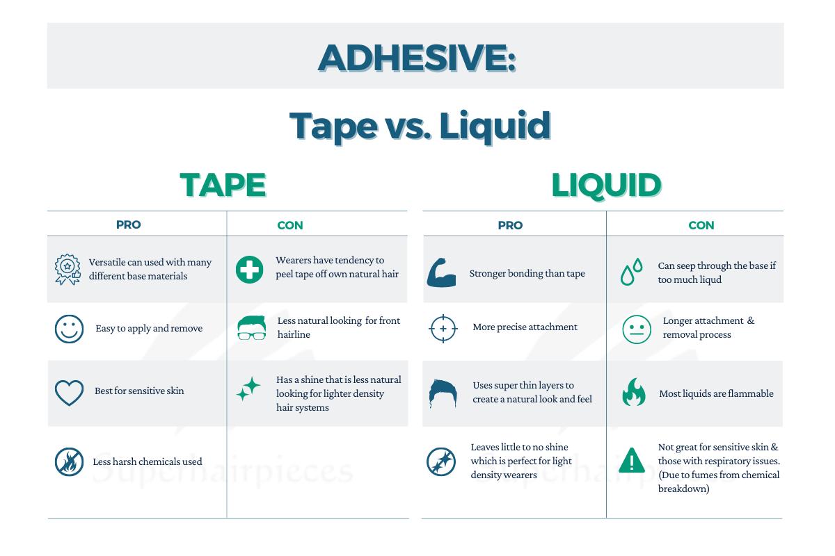 Liquid Adhesive Glue Vs Tape Adhesive