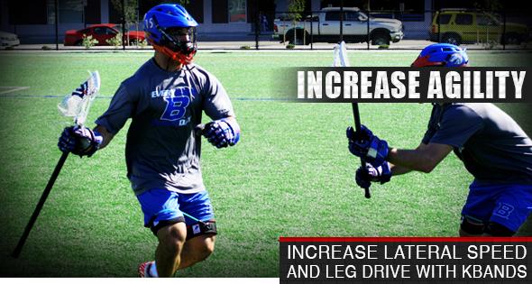 Kbands Lacrosse Split Dodge Drill