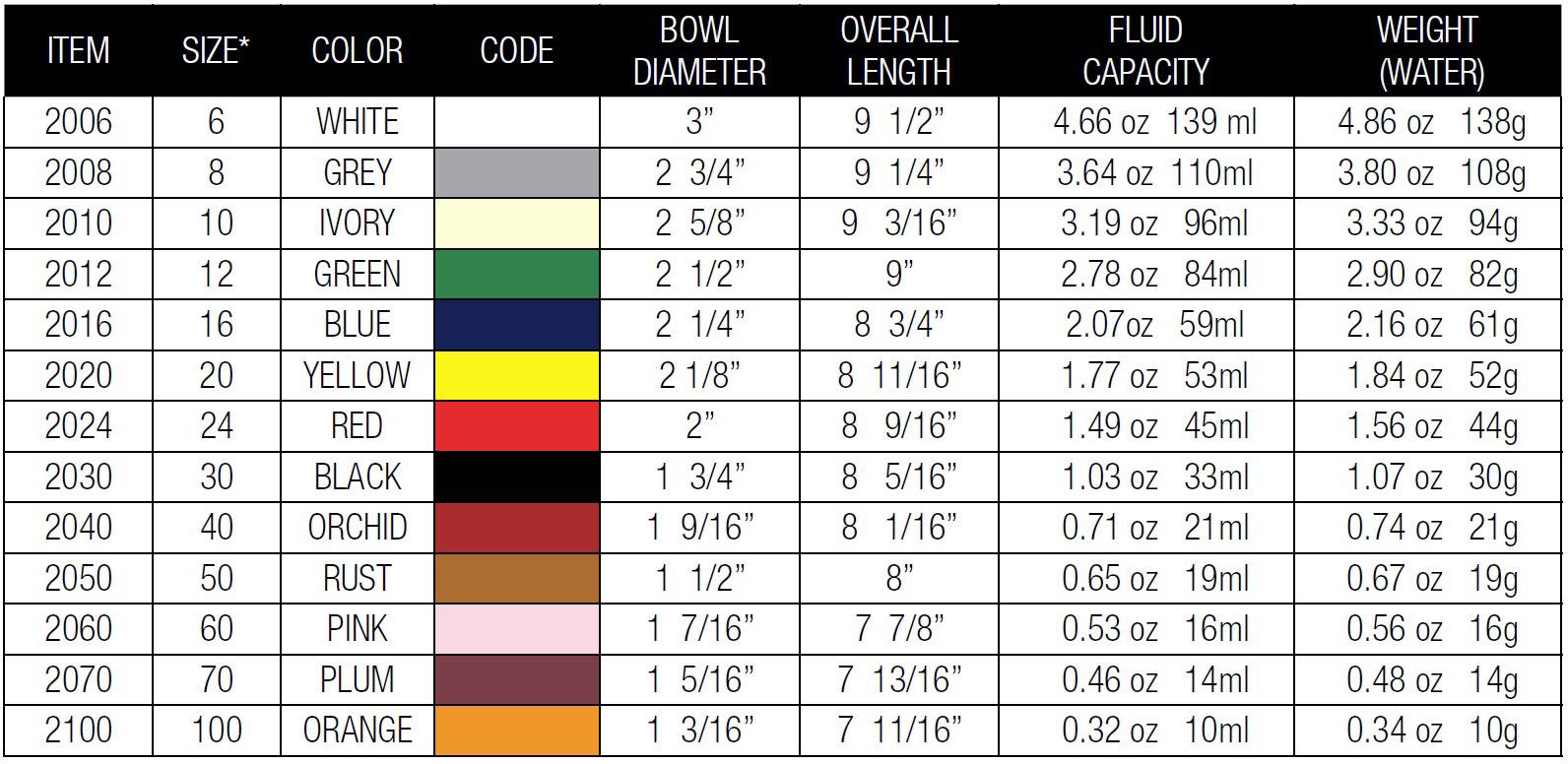 zeroll-universal-ez-dishers-chart2.jpg