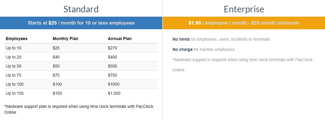 Payclock Online Pricing