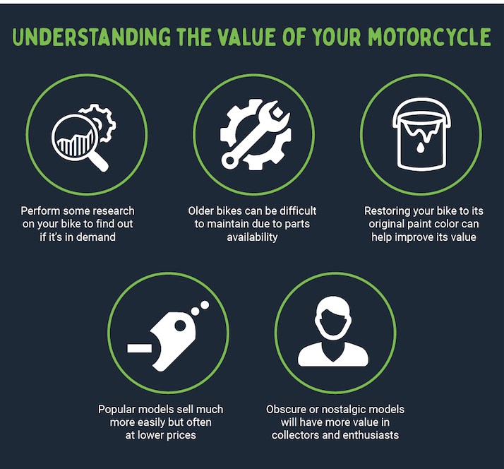 increase motorcycle value infographic