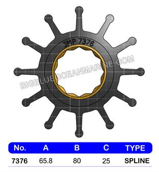 JMP FLEXIBLE IMPELLER #7376-01 (SPECS)