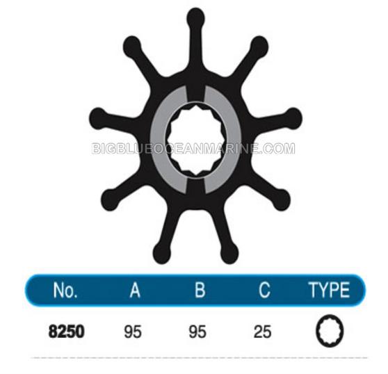 JMP FLEXIBLE IMPELLER #8250-01 (SPECS)