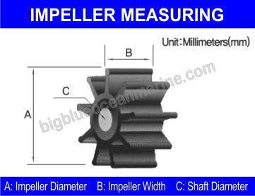 impeller-measuring-illustration-wm2-.png