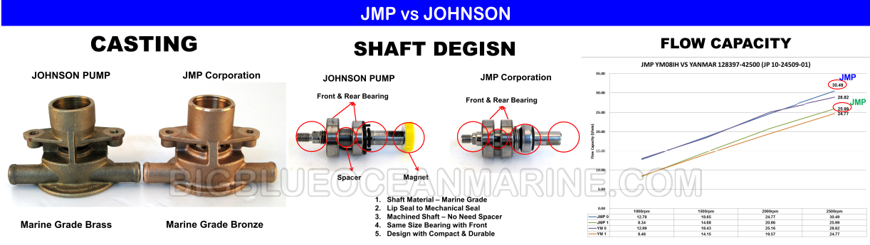 jmp-vs-johnson-wm-image2-.png