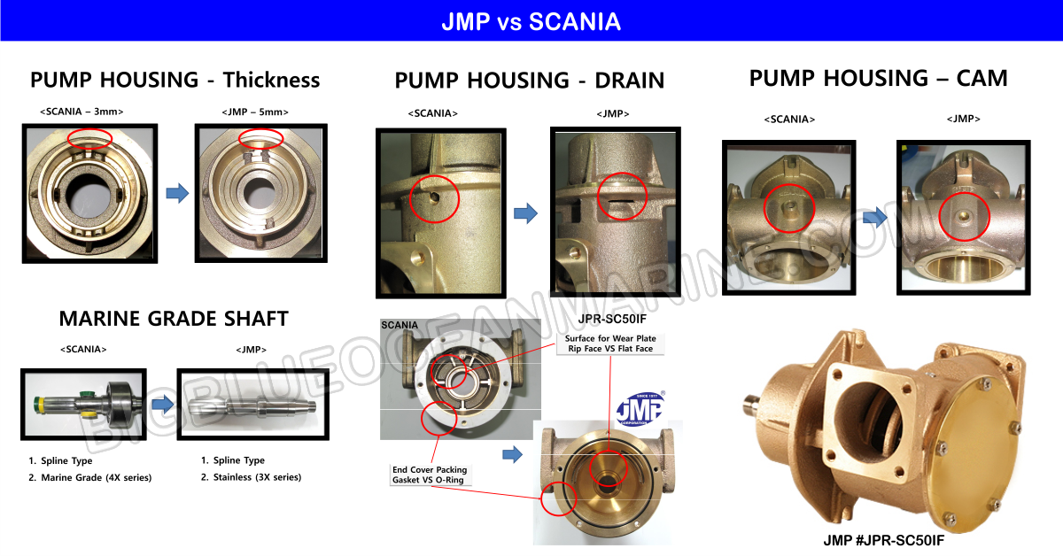 jpr-sc50if-wm-jmp-vs-scania-info4-.png