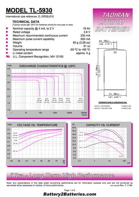 Tadiran TL-5930 - TL5930/S Battery - 3.6V Lithium D Cell