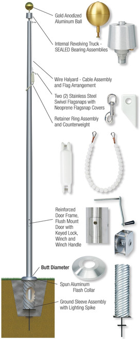 Independence Flagpole Series (Internal Halyard, Cable-Based)