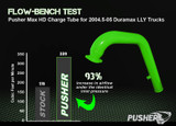 Pusher Max HD Charge Tube for 2004.5-05 Duramax LLY Trucks