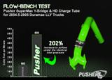 Pusher SuperMax Intake System for 2004.5-2005 Duramax LLY Trucks