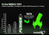 Pusher SuperMax Y-Bridge for 2004.5-2005 Duramax LLY Trucks