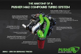 Pusher Max Compound Turbo System for 2007.5-2010 Duramax LMM Trucks