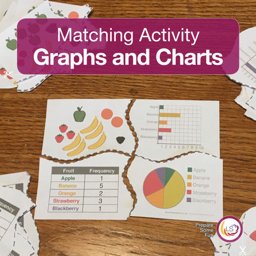 Graphs and Charts matching Puzzle