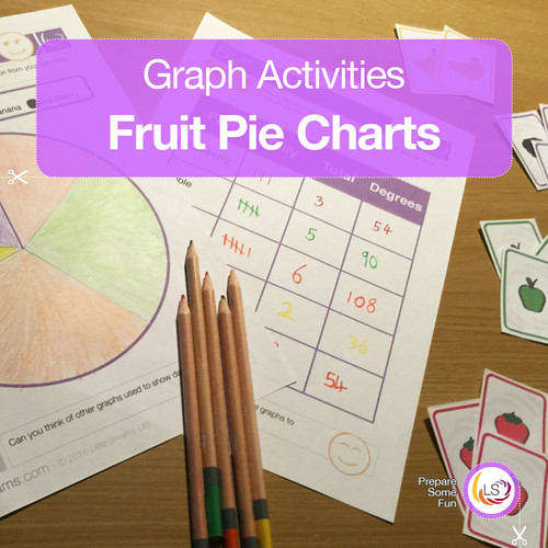 Pie Charts Activity Cover