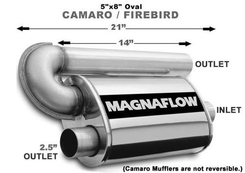 Magnaflow 12277_Satin Stainless Muffler
