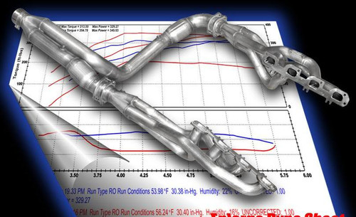 Dodge Ram 5.7L Hemi Headers