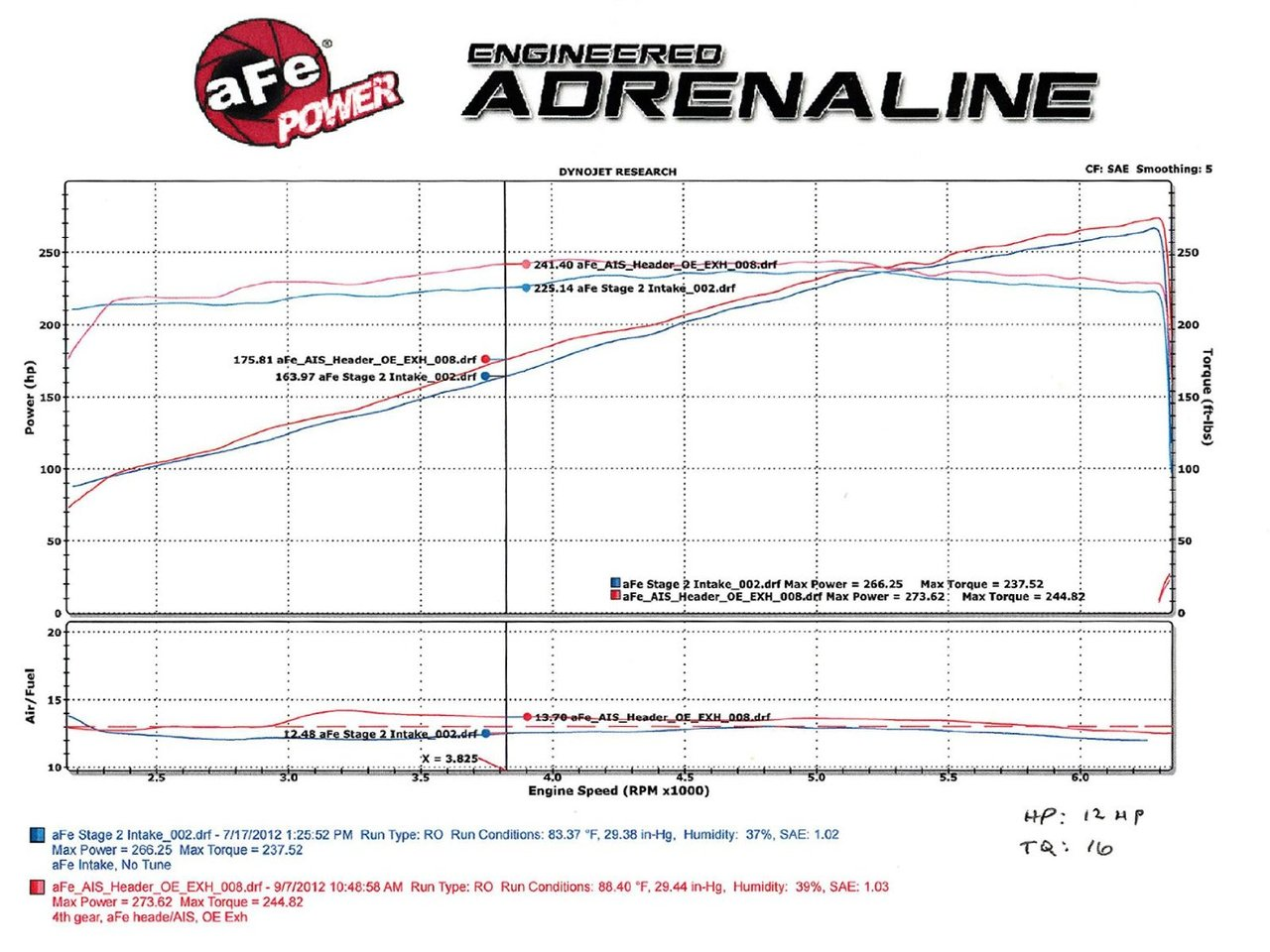 BMW M3 E46 Headers Dyno