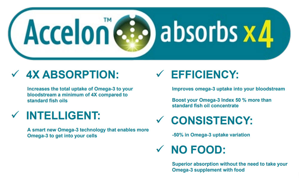 accelon-fish-oil-product-features.jpg
