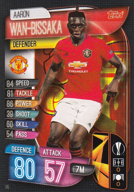 #95 Aaron Wan-Bissaka (Manchester United) Match Attax Champions League 2019/20