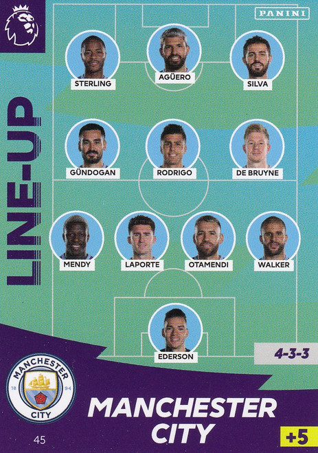 #45 Line Up (Manchester City) Adrenalyn XL Premier League 2020/21