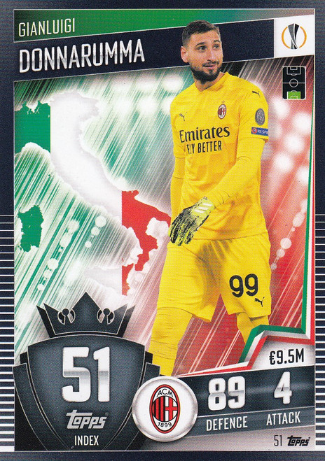 #51 Gianluigi Donnarumma (AC Milan) Match Attax 101 2020/21