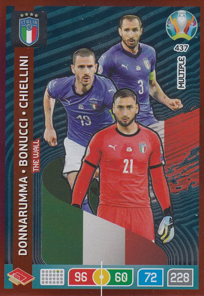 #437 Italy Adrenalyn XL Euro 2020 MULTIPLE - THE WALL