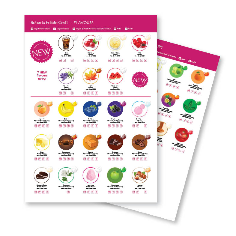 Roberts Edible Craft Flavour Chart