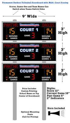 Permanent Outdoor Volleyball Scoreboard - Multi Court