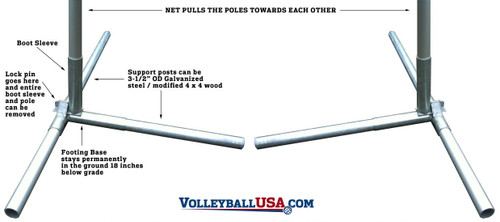 Sand Volleyball Concrete-Free Pole Sleeve