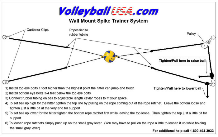 Wall Mount Spike Trainer