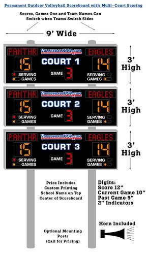 Permanent Outdoor Volleyball Scoreboard - Multi Court