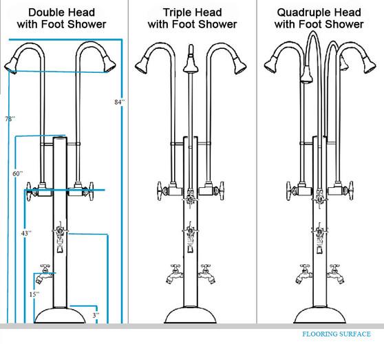 Multi Head & Foot Shower