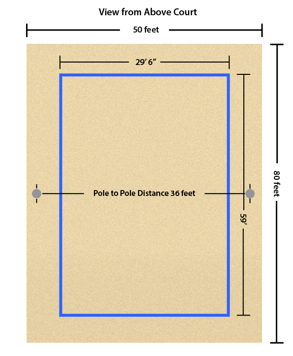 How To Construct A Volleyball Court - VolleyballUSA.com