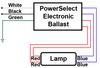 PowerSelect PS30U62H Compact Fluorescent Ballast Wiring