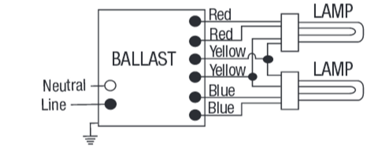 QTP2x40TT5/277 PSN-F Sylvania 50350 Electronic CFL Ballasts