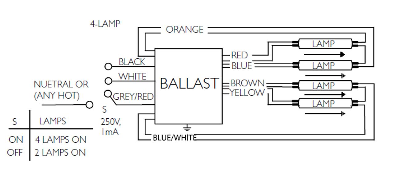 4 lamp t5ho wiring diagram centium ballasts wiring diagram library 4 lamp t5ho wiring diagram centium ballasts